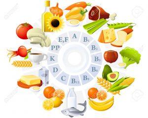 vitamin-nao-giup-chua-benh-tri-tot-nhat